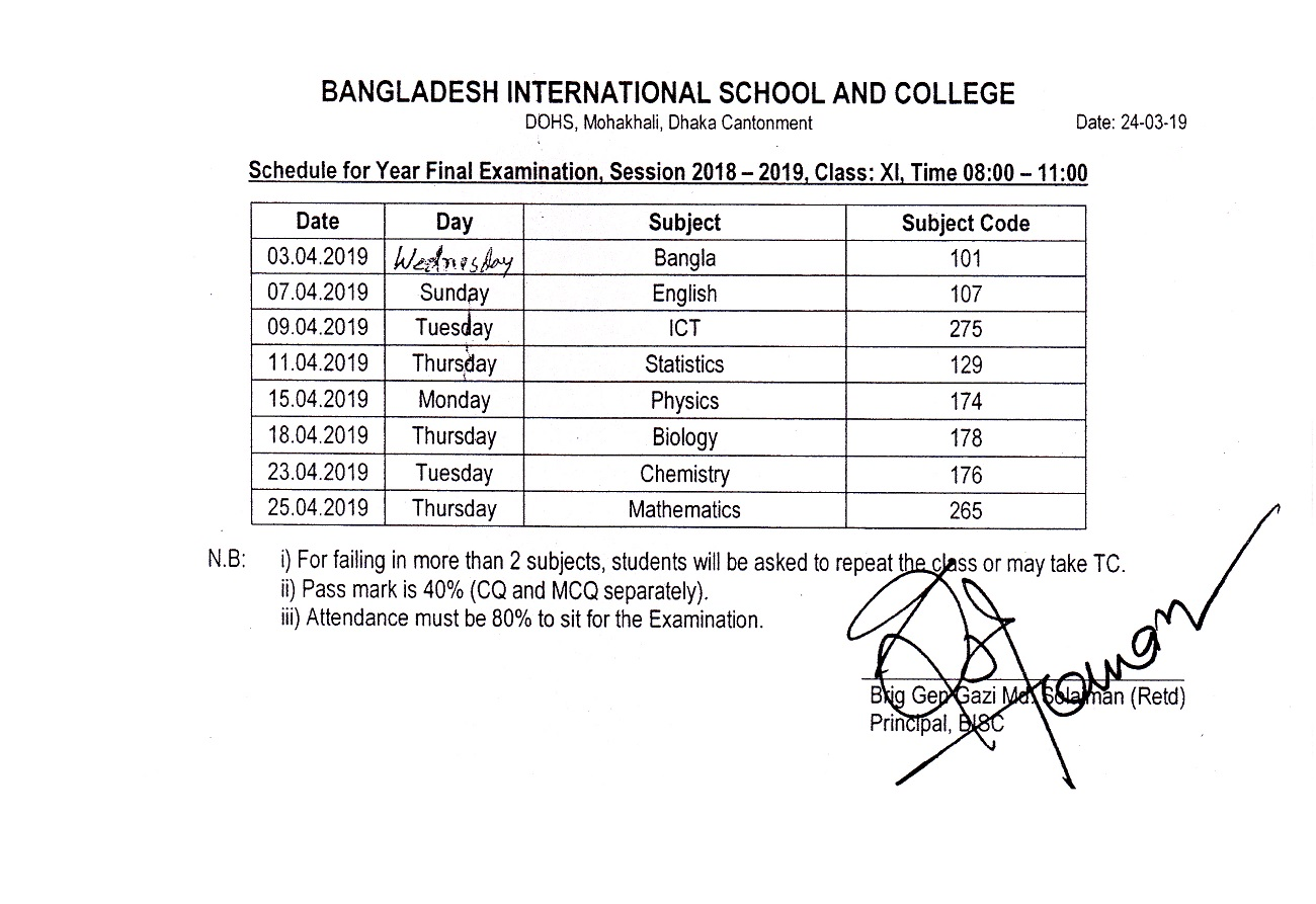 Results | Bangladesh International School & College